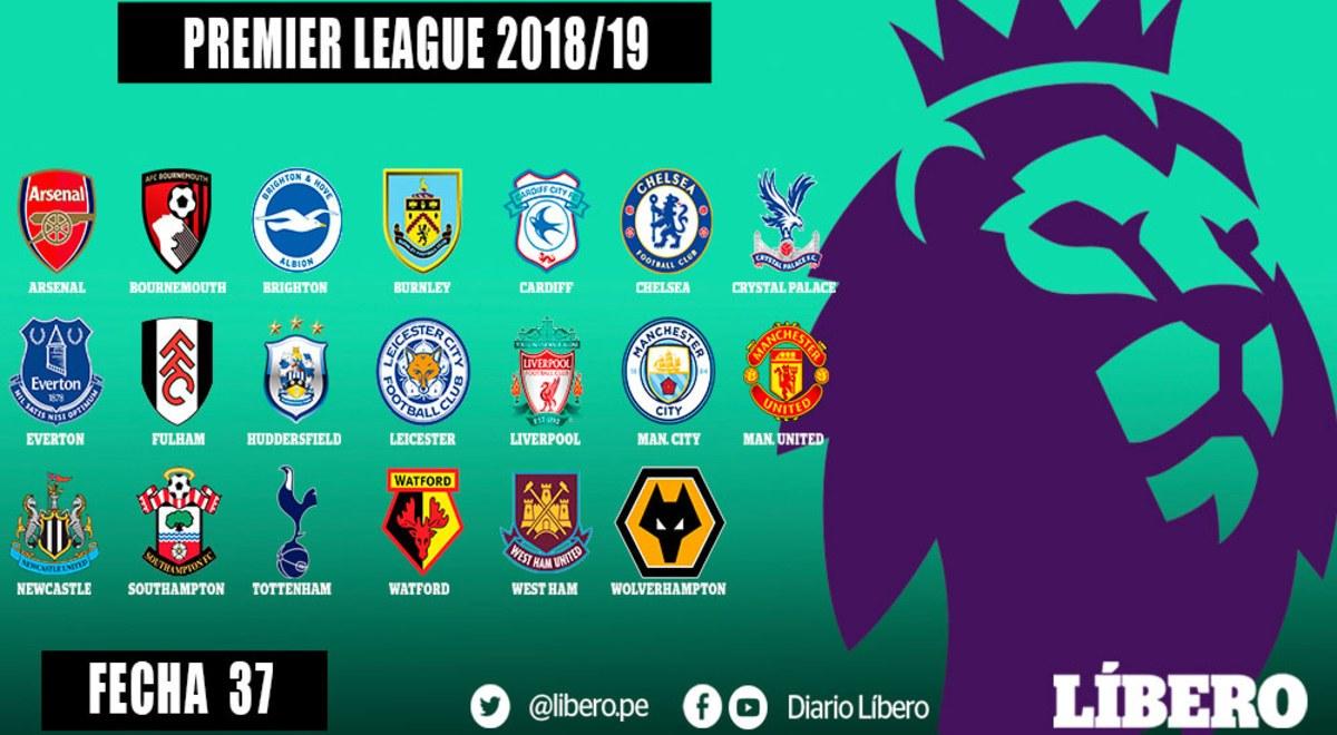 gran descuento de 2019 sitio web para descuento zapatos para baratas Premier League 2019: Resultados Tabla de Posiciones Fixture ...