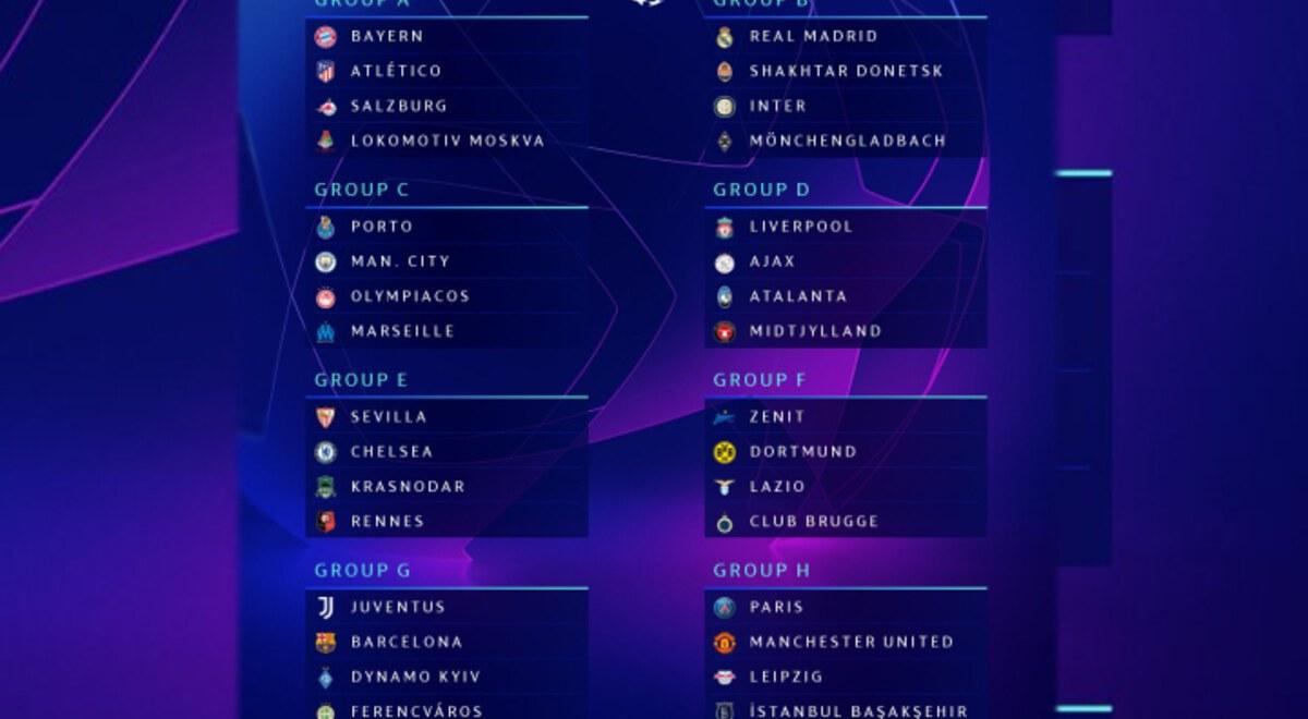 Tabelle Champions League 2021