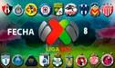 Liga MX: Programación, fecha y hora con los peruanos en Jornada 8 del Apertura
