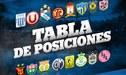 Torneo Clausura 2018: así quedó la tabla de posiciones al término de la jornada 9