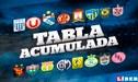 Tabla Acumulada 2018: así quedaron las ubicaciones tras la última fecha del Torneo Clausura 2018