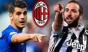 Chelsea y Milan se alistan para un trueque de delanteros