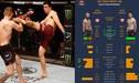 UFC Nashville: peleador peruano 'El Mudo' Pinedo contra John Makdessi por Fight Night 148 | Guía de programación
