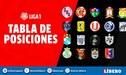 Torneo Clausura 2019 EN VIVO: Programación, fechas y horarios de la primera fecha