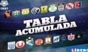 Liga 1 Movistar: Tabla de posiciones acumulada EN VIVO tras la fecha 13 del Clausura