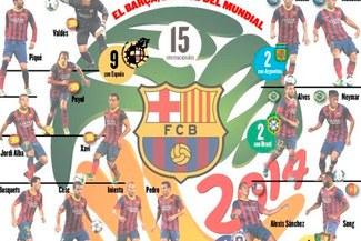 Brasil 2014: Barcelona podría brindar 15 jugadores al próximo Mundial
