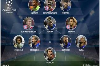 Champions League: Neymar, Marcelo y Buffon aparecen en el mejor once de las semifinales elegido por la UEFA