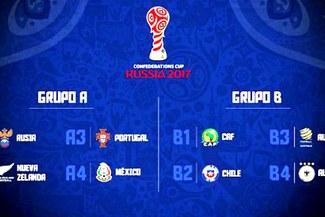 Copa Confederaciones Rusia 2017: Programación, tabla de posiciones, resultados de fase de grupos