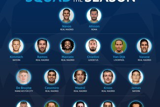 UEFA eligió al escuadrón de la Champions League