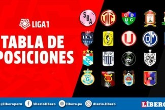 Liga 1:  revisa los resultados y tabla de posiciones de la fecha 2 del Clausura 2019
