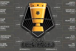 ¡Atención! Así se jugarán los cuartos de final de la Copa Bicentenario