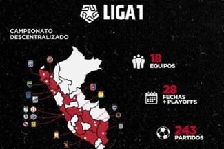 Liga 1: torneo peruano del 2021 romperá fuegos el 26 de febrero