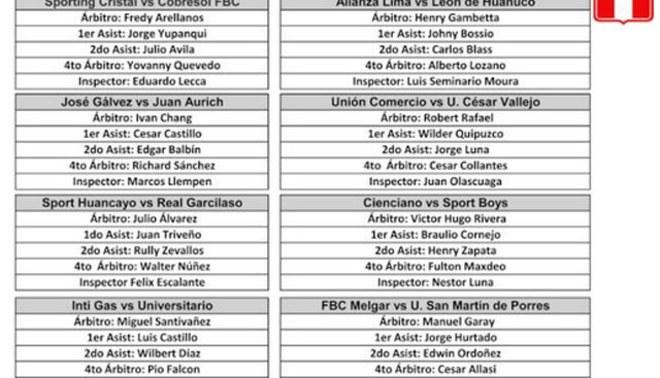 Estos son los árbitros para la primera fecha del Descentralizado 2012