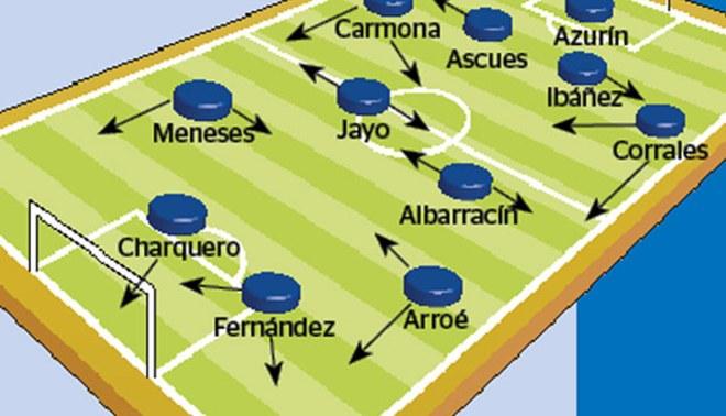 Así se moverán: Conoce el 'once' de Alianza Lima que enfrentará a Cobresol
