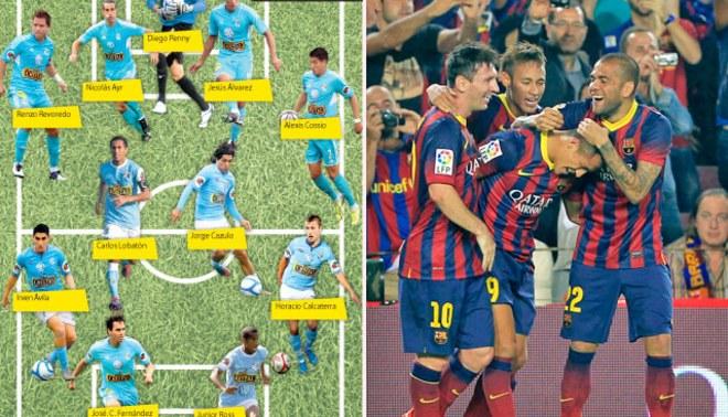 Sporting Cristal jugará 'a lo Barcelona': Ávila va de Messi; Ross, de Neymar; Fernández de Alexis…