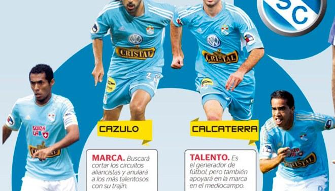 Sporting Cristal: Daniel Ahmed alista toda su artillería pesada para ganarle a Alianza Lima [INFOGRAFÍA]