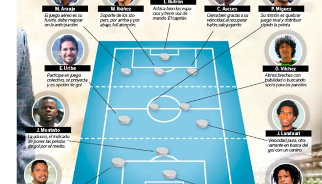 Alianza Lima: Roberto Mosquera ya tiene su once para luchar el título