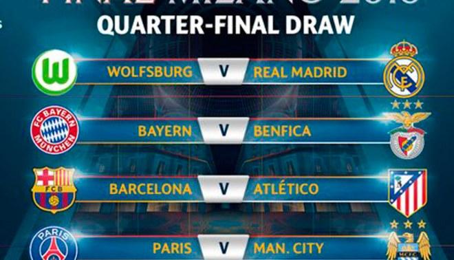 Champions League: así se jugarán los cuartos de final de la Liga de ...