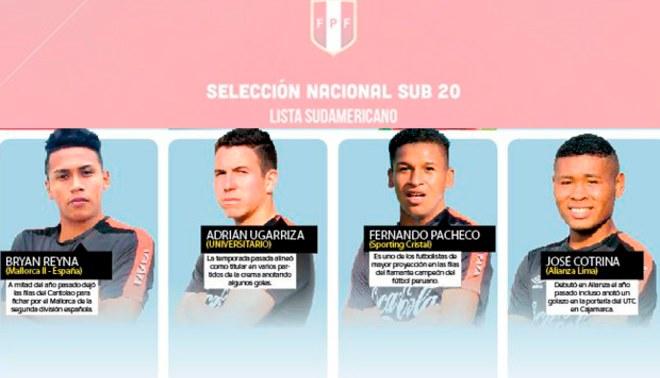 Selección Peruana: conozca a la nueva sangre que nos representará en el Sudamericano Sub-20