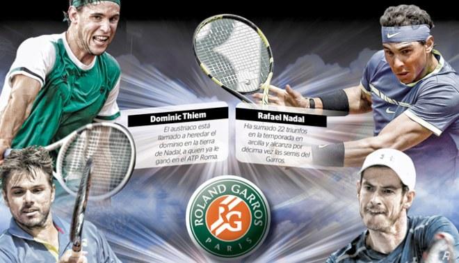Roland Garros: semifinales se jugarán mañana con dos choques de infarto