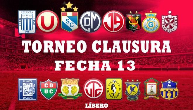 Torneo Clausura 2017: tabla de posiciones y resultados tras jugarse la fecha 13