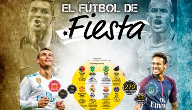 Cristiano Ronaldo vs. Neymar: los dos crack que cumplen años el mismo día
