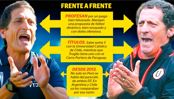 Sporting Cristal vs. Universitario: Mario Salas y Pedro Troglio tienen la misma forma de juego
