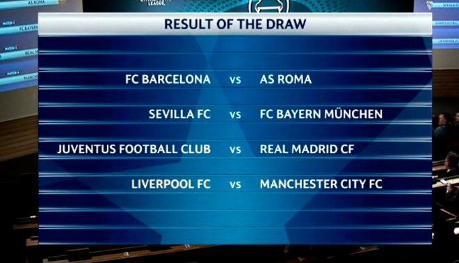 Champions League: sorteo deja Barcelona - Roma y Real Madrid ...
