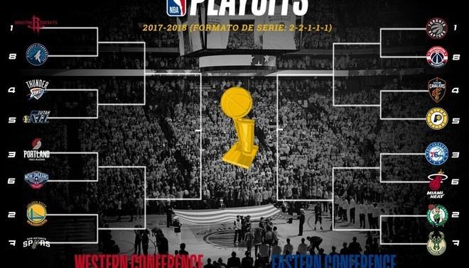 NBA Playoff 2017-18 EN VIVO ONLINE: hora, canal, y resultados l Game 1   Este-Oeste   Cuartos ...