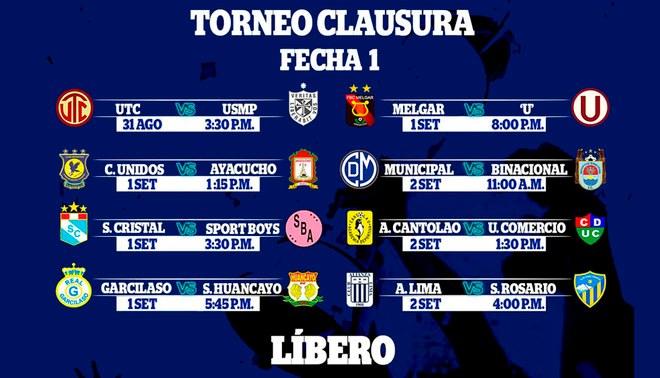 Torneo Clausura 2018  resultados y tabla de posiciones tras la primera fecha 4b9a64cbdfe9e