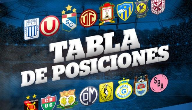 Alianza Lima ganó 2-1 a Universitario en el superclásico peruano. Puede ver  la programación 2d71500ff42ec