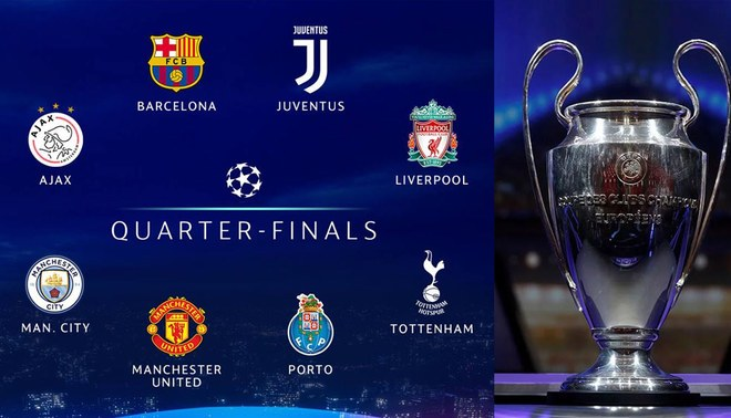 Sorteo Champions Facebook: Champions League: Barcelona Vs Manchester United, Juventus