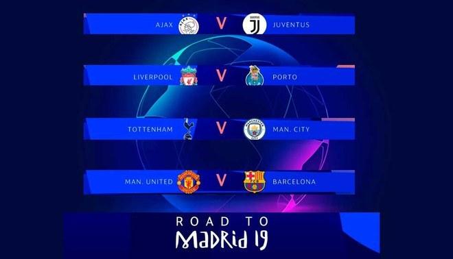 Champions League EN VIVO ONLINE cuándo es, fechas, horarios y ...