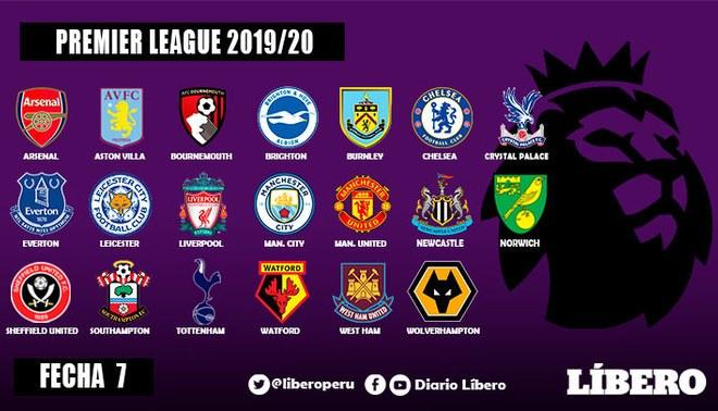 Resultados y tabla de posiciones de la Premier League. Foto: Líbero Composición