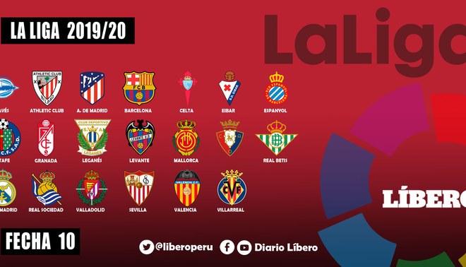fábrica más popular imágenes detalladas Liga Española | Noticias de Liga Española | Libero.pe