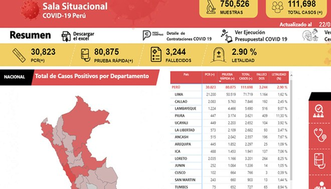 Mapa del coronavirus en Perú - Sábado 23 de mayo