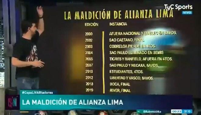 Alianza Lima tienen una maldición en la Copa Libertadores, según TyC Sports. Foto: captura.