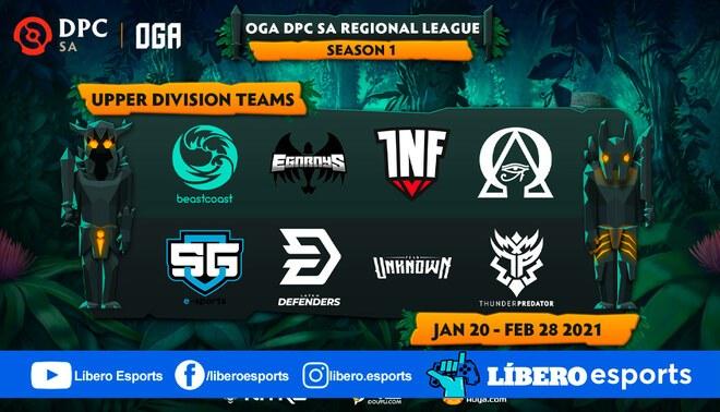 Las Ligas Regionales comenzarán el 18 de enero   Foto: OGA