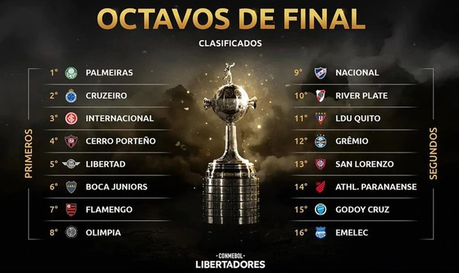Sorteo de los octavos de la Copa Libertadores va por el canal FOX Sports