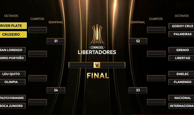 Copa Libertadores 2019: Internacional, River Plate, Boca Juniors y más en el sorteo de los octavos de final