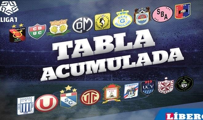 Tabla Acumulada Perú 2019 EN VIVO Liga 1 Movistar TV Posiciones Alianza Lima Universitario Sporting Cristal Hora Canal GOL Perú Torneo Clausura Fútbol Peruano