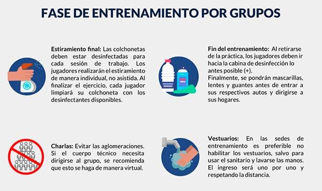 Alianza Lima, Protocolo
